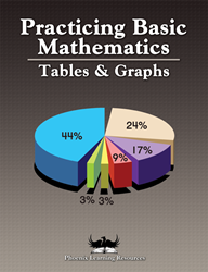 Practicing Basic Math - Tables & Graphs